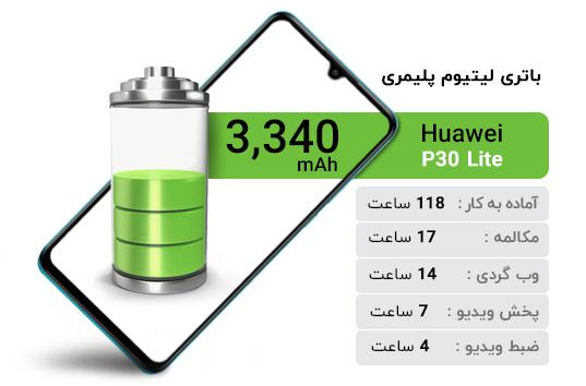 میزان شارژدهی گوشی موبایل هواوی P30 Lite