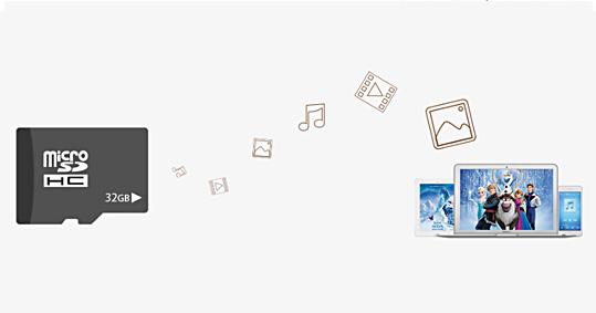 اشتراک گذاری وایرلس کارت حافظه با مودم 4G تی پی لینک M7350