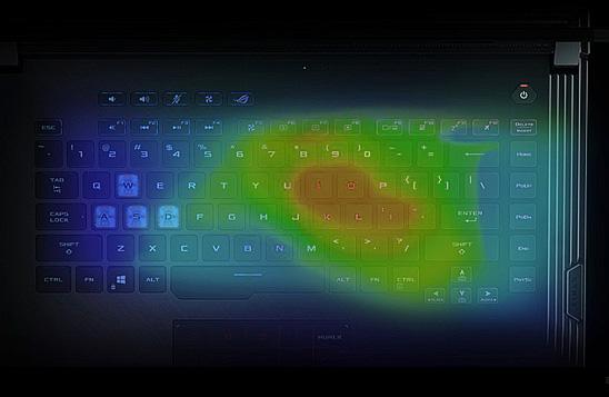 لپ تاپ گیمینگ ایسوس ROG STRIX G531GT با کیبورد خنک