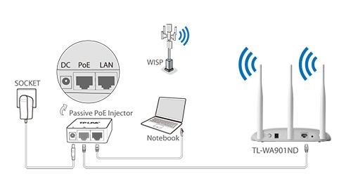 گسترش شبکه با انعطاف بیشتر با اکسس پوینت تی پی لینک TL-WA901ND