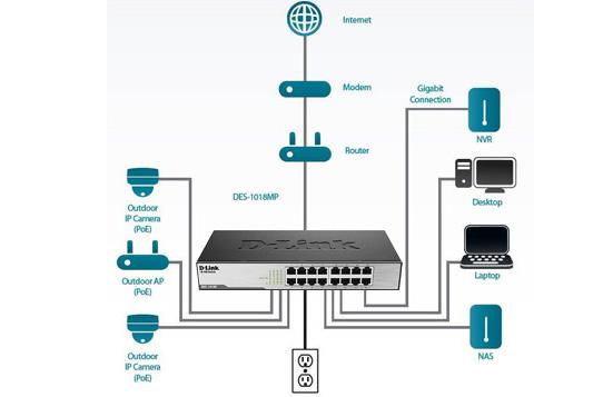ارتقاء و گسترش شبکه با سوییچ دی لینک DES-1016D